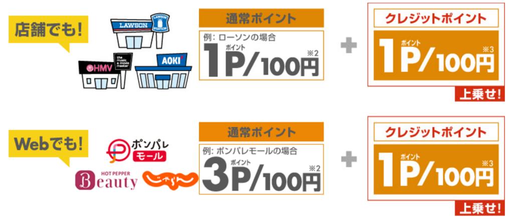 f:id:mokokun123:20170212181250p:plain