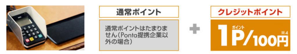 f:id:mokokun123:20170212181615p:plain
