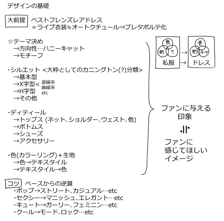 f:id:moku_hachi:20180705221244p:plain