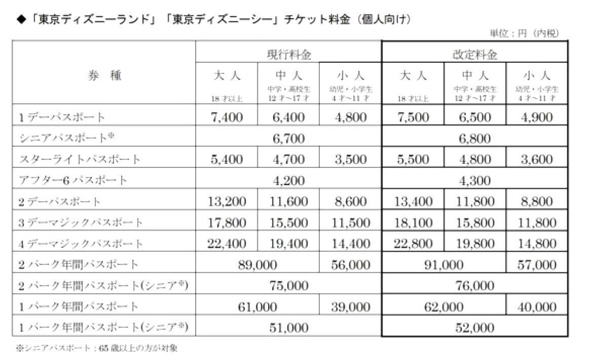 f:id:mokumoku10:20190921020631p:plain