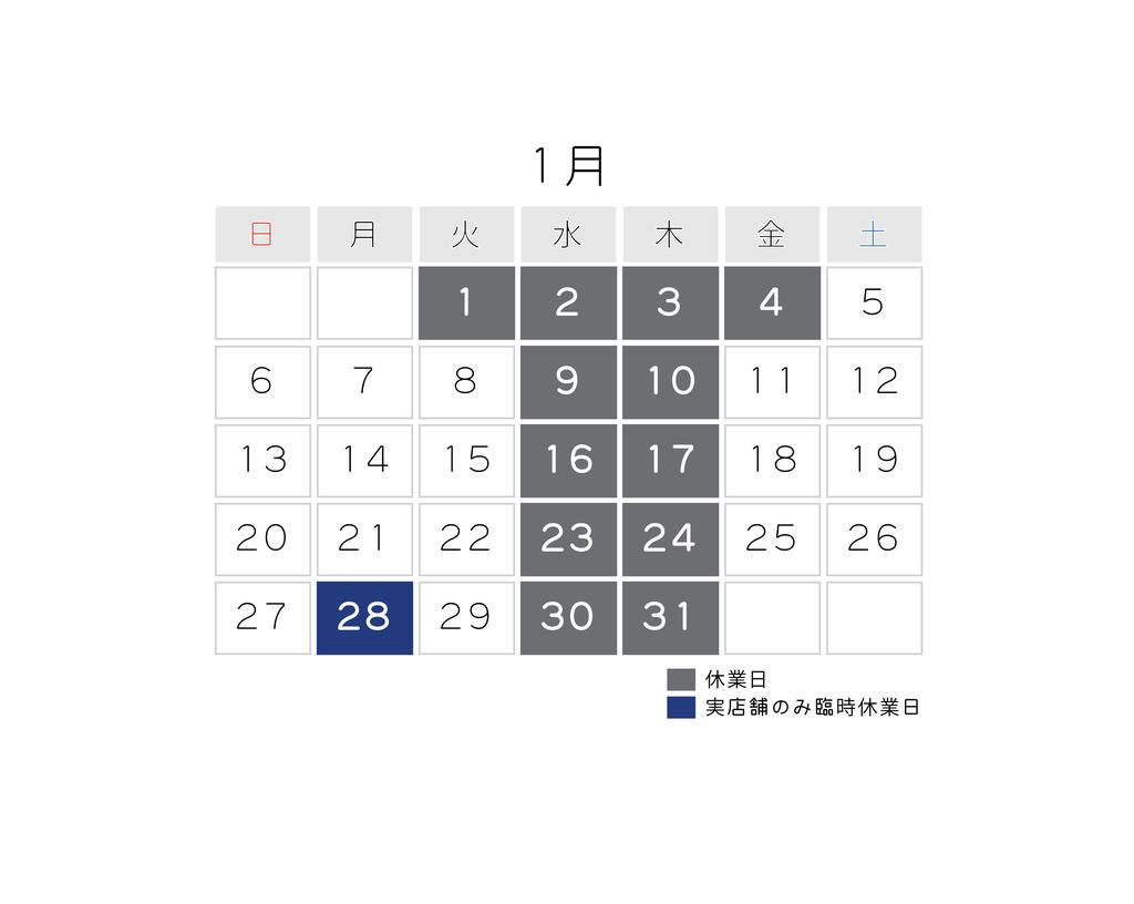 f:id:mokumosi:20190126154754p:plain