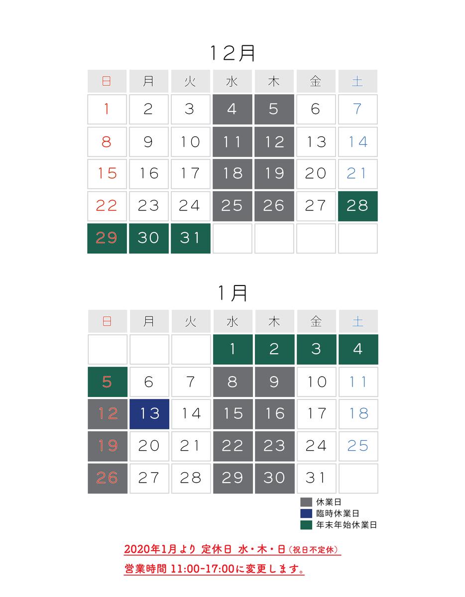 f:id:mokumosi:20191130114445p:plain
