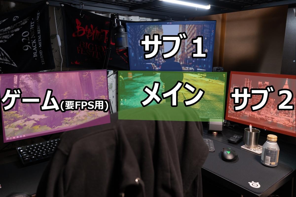 f:id:mokusakurock:20210108062359j:plain