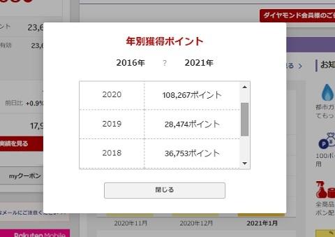 f:id:momijiteruyama:20210122062609j:plain