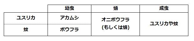 f:id:momijiteruyama:20210809174833j:plain