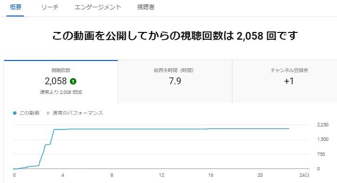 f:id:momijiteruyama:20210829082851j:plain