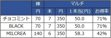 f:id:momijiteruyama:20210831184102j:plain