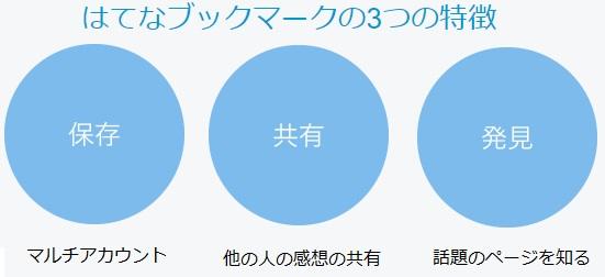 f:id:momijiteruyama:20210915070042j:plain