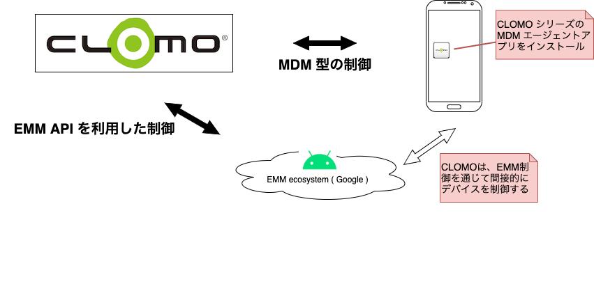 f:id:momiyama-i3:20201203163721p:plain