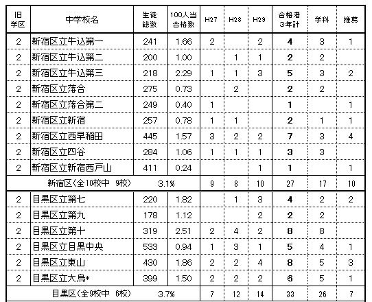 f:id:mommapapa:20170807200803p:plain