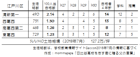 f:id:mommapapa:20180722200118p:plain