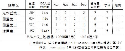 f:id:mommapapa:20180722200205p:plain