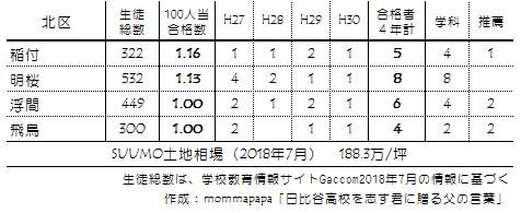 f:id:mommapapa:20180722200333p:plain