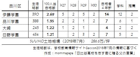 f:id:mommapapa:20180722200500p:plain