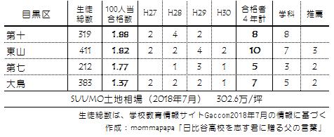 f:id:mommapapa:20180722200535p:plain