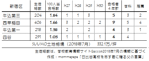 f:id:mommapapa:20180722200613p:plain