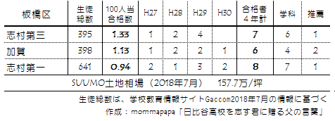 f:id:mommapapa:20180722204102p:plain