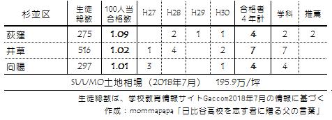 f:id:mommapapa:20180722204147p:plain