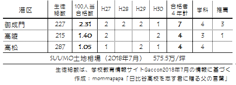 f:id:mommapapa:20180722204216p:plain