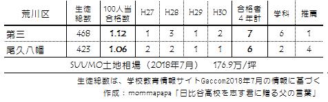 f:id:mommapapa:20180722204343p:plain