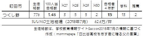 f:id:mommapapa:20180722205507p:plain