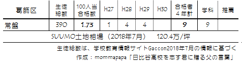f:id:mommapapa:20180722205619p:plain