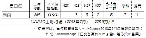 f:id:mommapapa:20180722205637p:plain