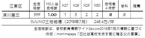 f:id:mommapapa:20180722205706p:plain