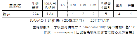 f:id:mommapapa:20180722205731p:plain