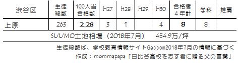 f:id:mommapapa:20180722205751p:plain