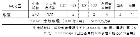 f:id:mommapapa:20180722205821p:plain