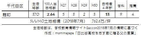 f:id:mommapapa:20180722205908p:plain