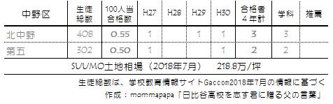 f:id:mommapapa:20180722211110p:plain
