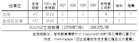 f:id:mommapapa:20180722211132p:plain