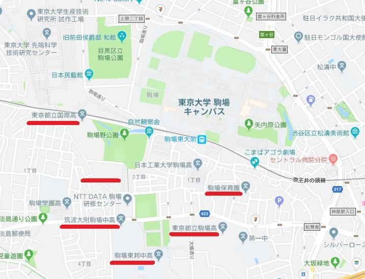 駒場周辺学校地図