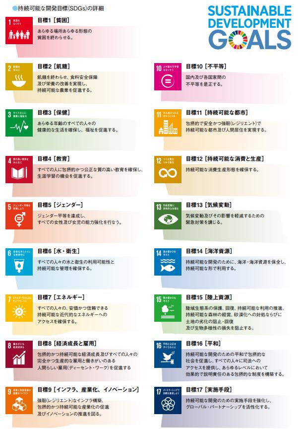 SDGs(持続的な開発目標)17目標