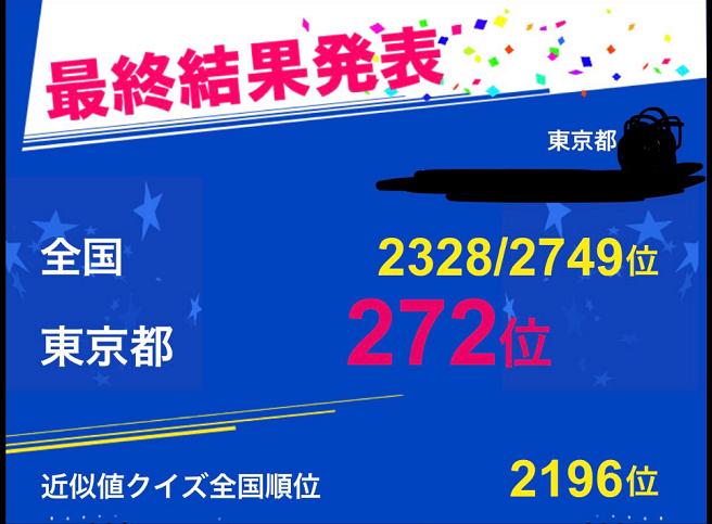2019 高校生 クイズ