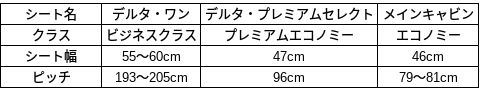 f:id:momo-rock:20170914234438p:plain