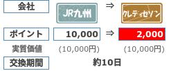 f:id:momo-rock:20180112000942p:plain