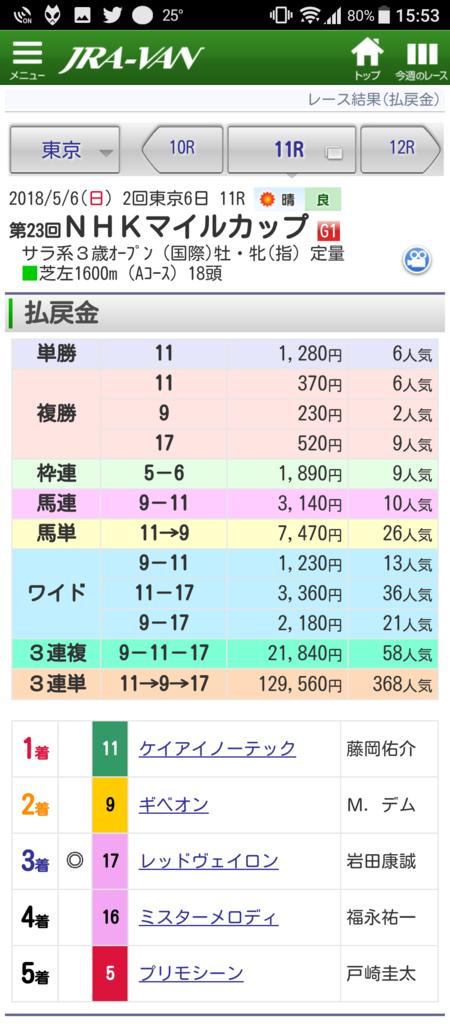 f:id:momo0258:20180506161556p:plain