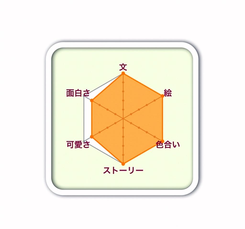 f:id:momo057:20170310170749j:image