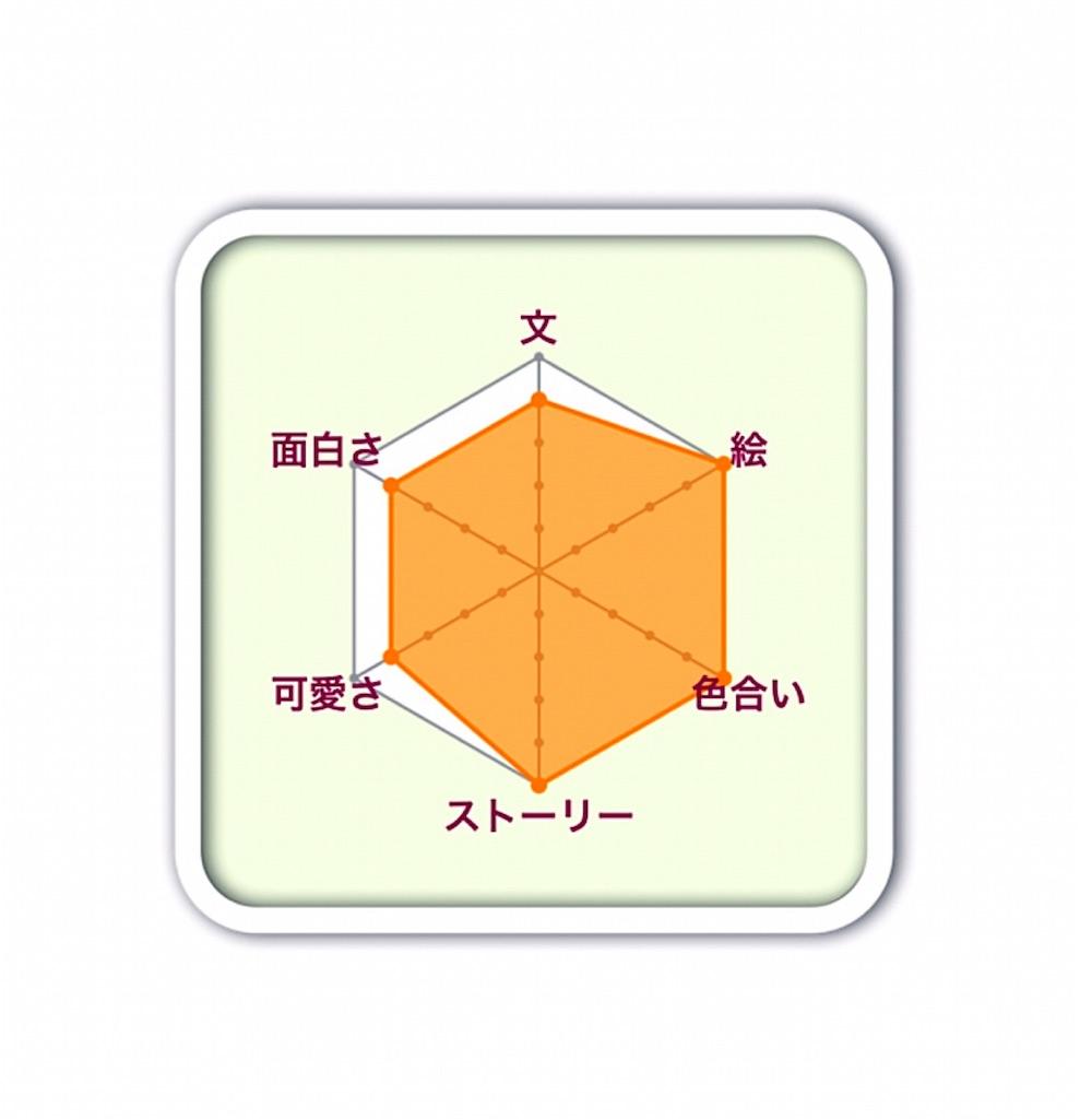 f:id:momo057:20170317144418j:image