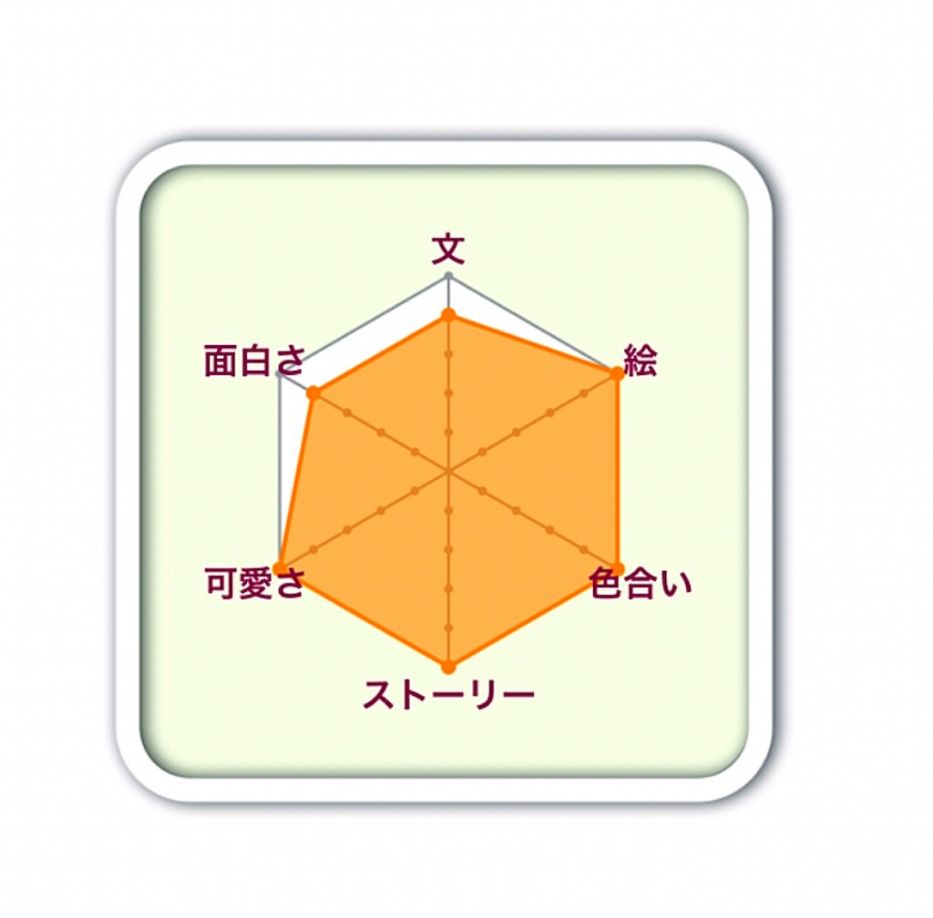 f:id:momo057:20170405151302j:image