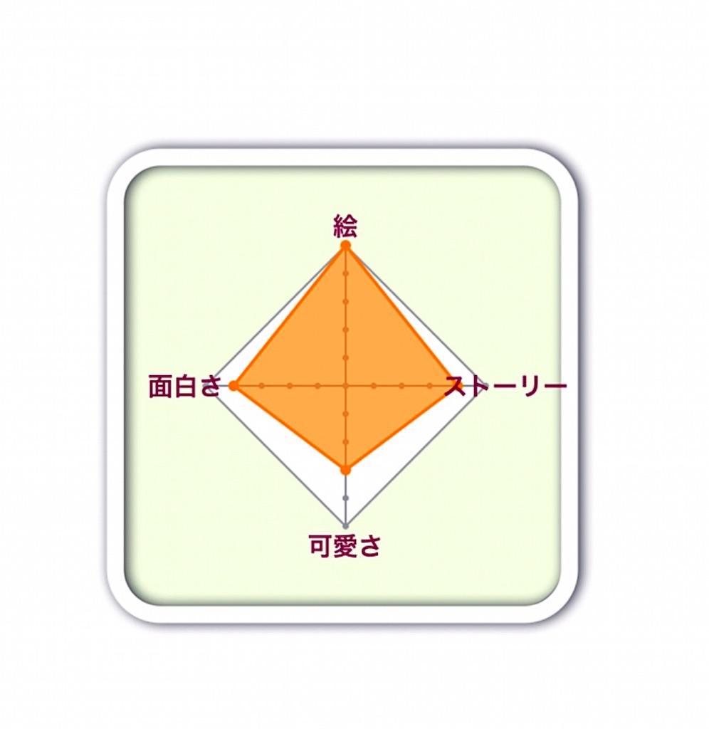 f:id:momo057:20170410120339j:image