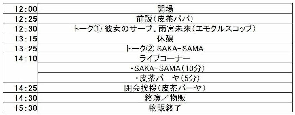 f:id:momochi_sogen:20170716105701j:image