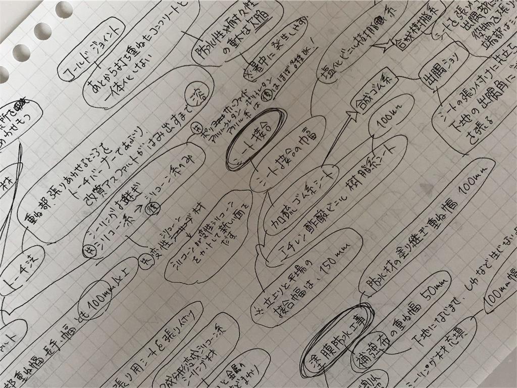 f:id:momoco0527:20180221231409j:image