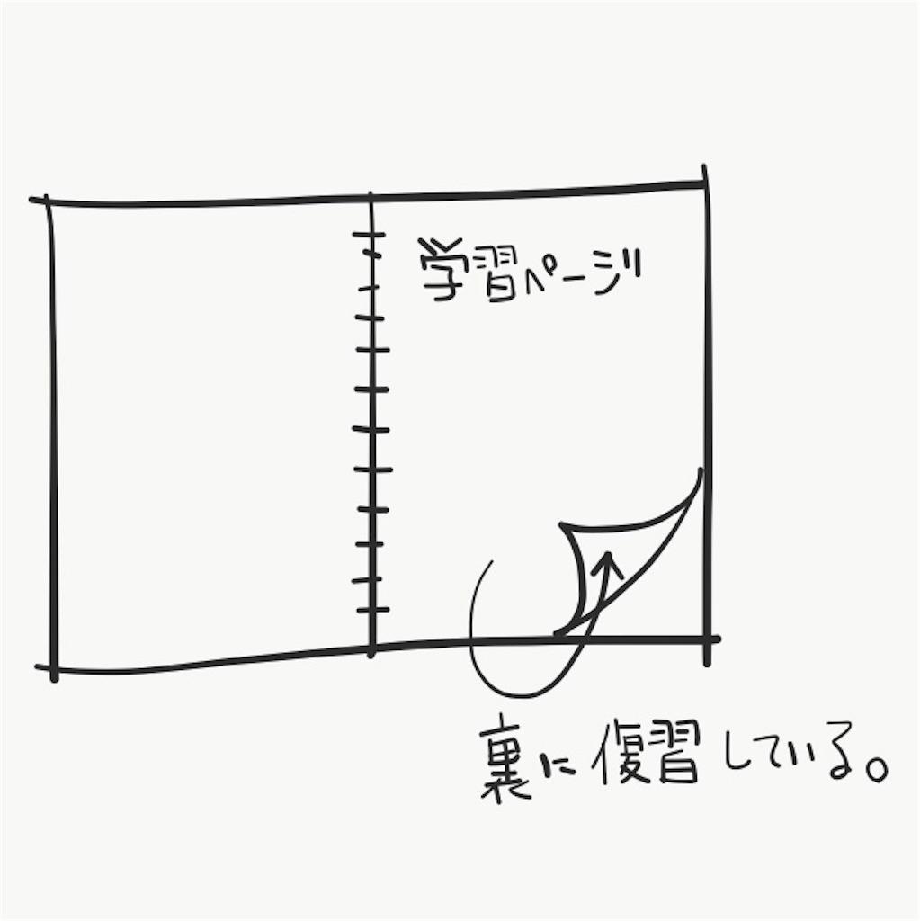 f:id:momoco0527:20180321230054j:image
