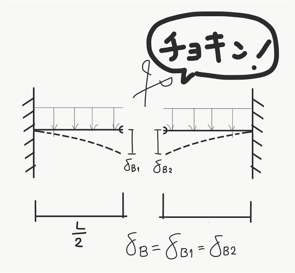 f:id:momoco0527:20180409215851j:image