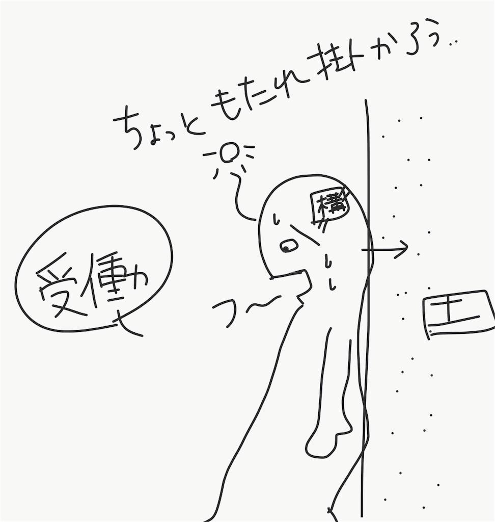 f:id:momoco0527:20180520233821j:image