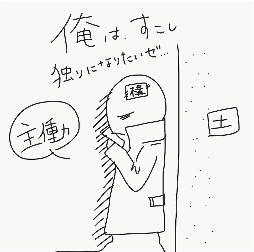 f:id:momoco0527:20180520233824j:image